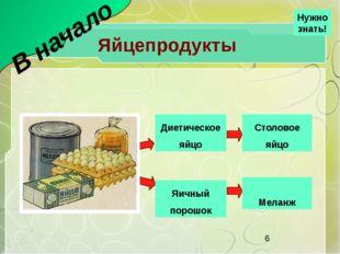 Крабовый салат В начало Ингредиенты: Яйца— 8-10 шт. Крабовые палочки — 200 г