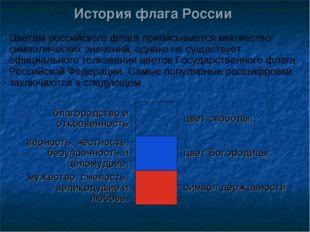 История флага России символ державности мужество, смелость, великодушие и люб