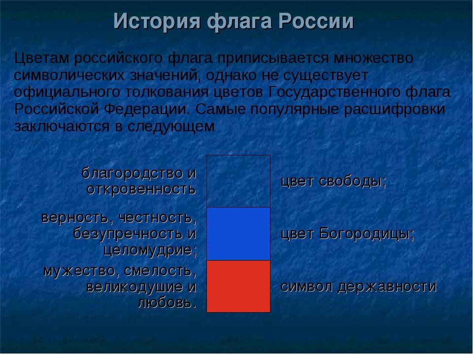 История флага России символ державности мужество, смелость, великодушие и люб...