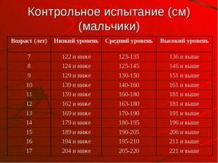 Контрольное испытание (см) (мальчики) Возраст (лет)Низкий уровеньСредний ур
