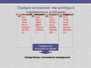 Порядок изложения тем алгебры в современных учебниках Порядок тем логически н