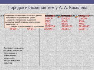 Порядок изложения тем у А. А. Киселева Достигается уровень сформированности л