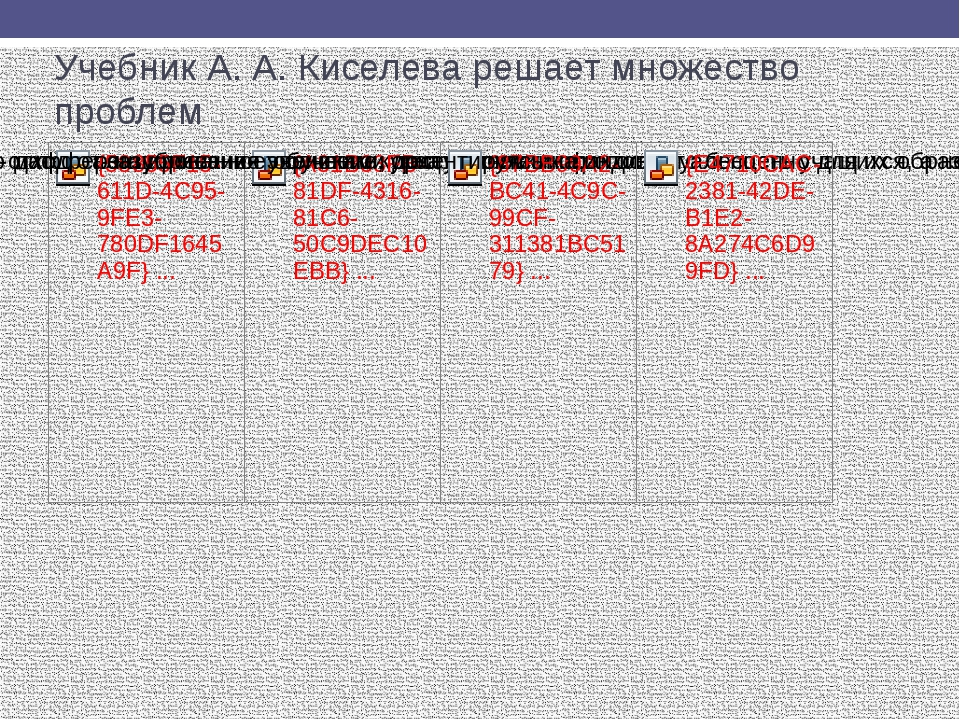 Учебник А. А. Киселева решает множество проблем Как мы видим, учебник А. А. К...