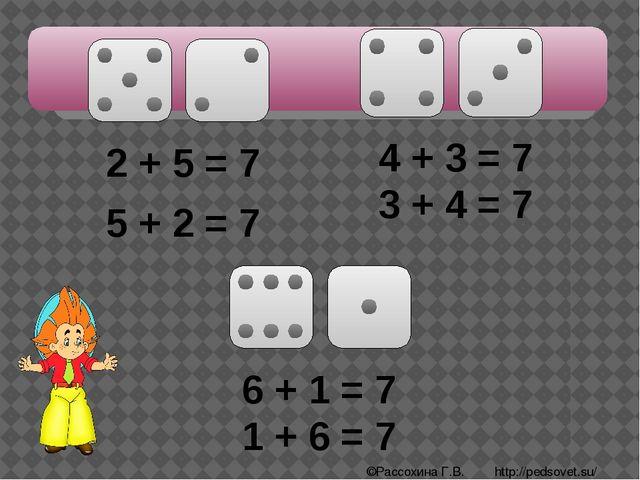 2 + 5 = 7 5 + 2 = 7 4 + 3 = 7 3 + 4 = 7 6 + 1 = 7 1 + 6 = 7 ©Рассохина Г.В....
