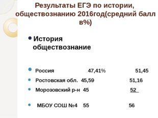 Результаты ЕГЭ по истории, обществознанию 2016год(средний балл в%) История об