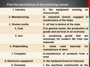 Find the derivations of the following words: 1.Industry A. the equipment work