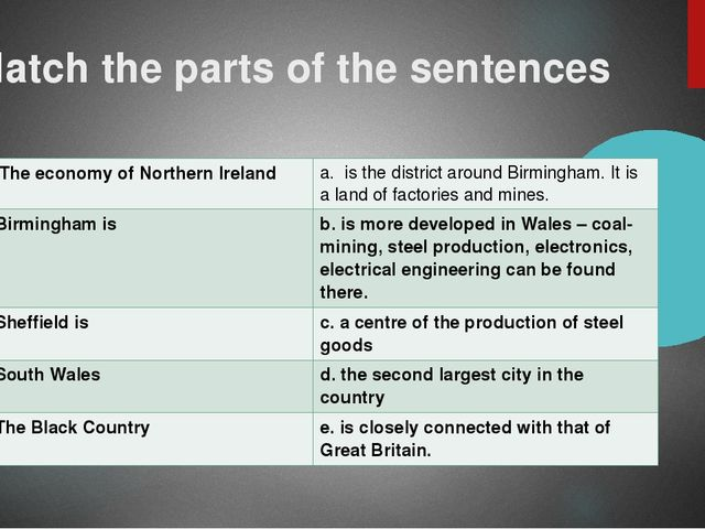 Match the parts of the sentences 1. The economy of Northern Ireland a. is the...