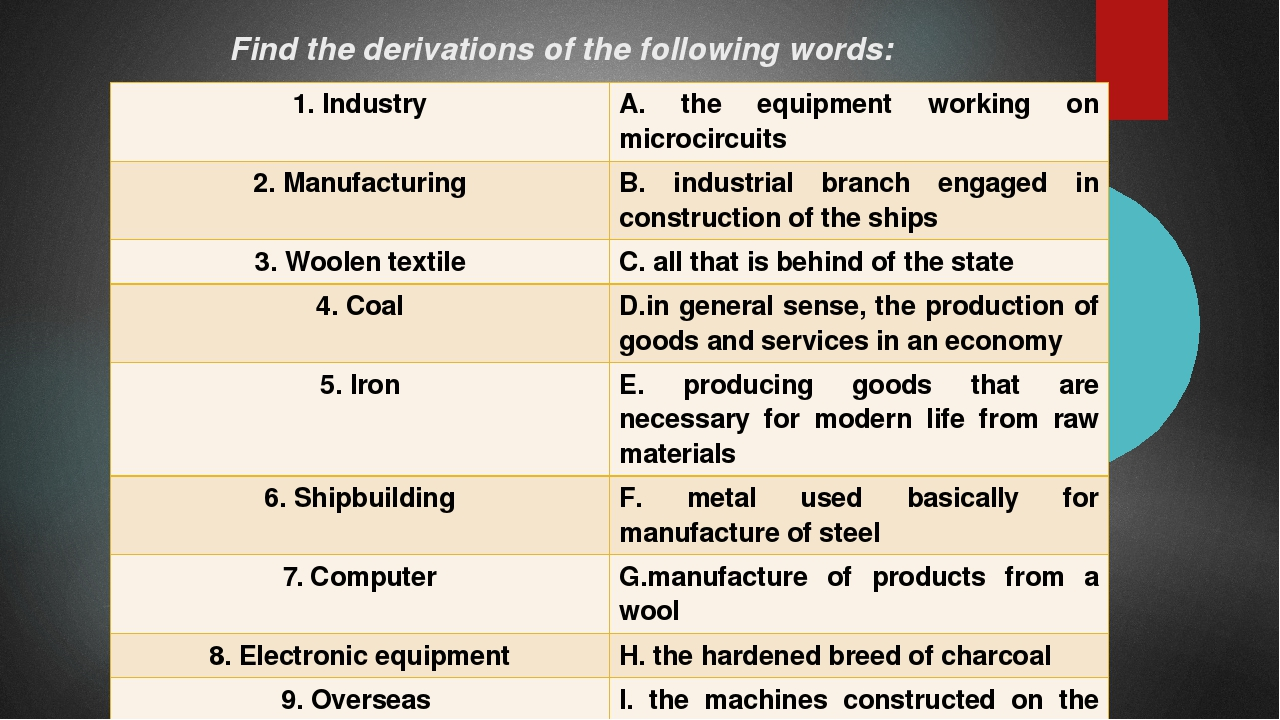 Find the derivations of the following words: 1.Industry A. the equipment work...