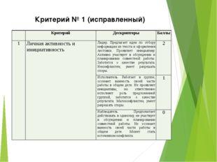 Критерий № 1 (исправленный) Критерий Дескрипторы Баллы 1 Личная активность и