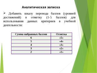 Добавить шкалу перевода баллов (уровней достижений) в отметку (1-5 баллов) д