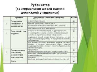 Рубрикатор (критериальная шкала оценки достиженй учащимися) Критерии Дескрипт