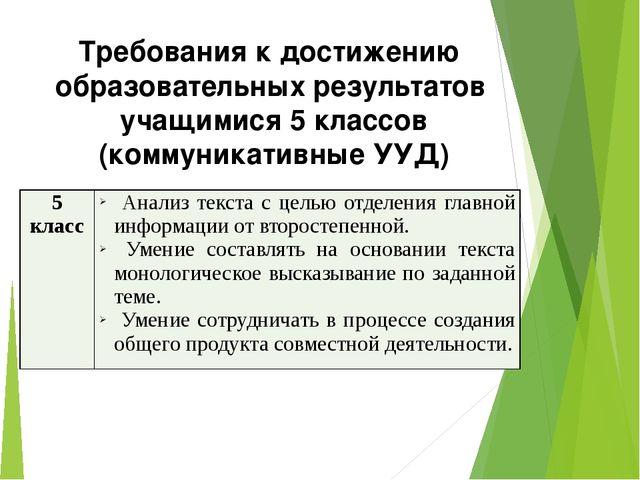 Требования к достижению образовательных результатов учащимися 5 классов (ком...