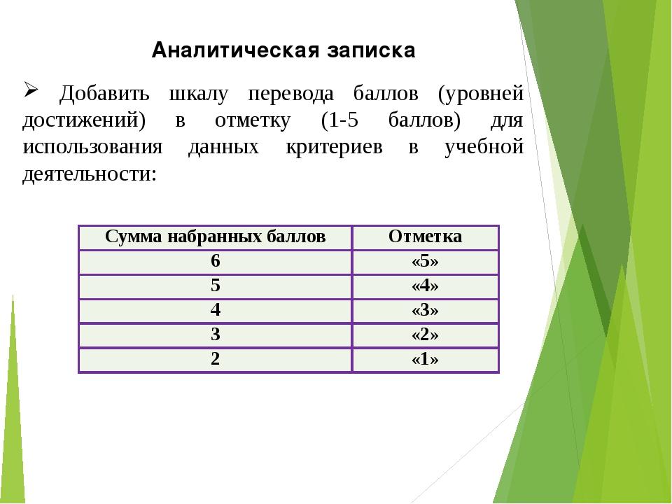 Добавить шкалу перевода баллов (уровней достижений) в отметку (1-5 баллов) д...