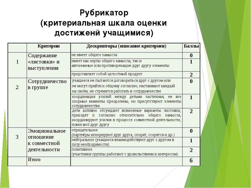 Рубрикатор (критериальная шкала оценки достиженй учащимися) Критерии Дескрипт...