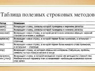 Таблица полезных строковых методов