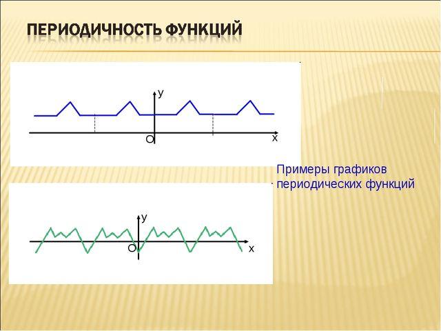 Примеры графиков периодических функций