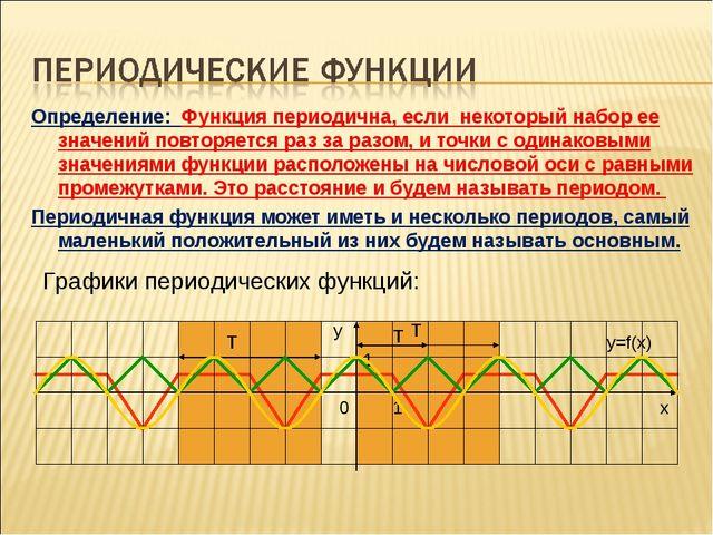 Определение: Функция периодична, если некоторый набор ее значений повторяетс...