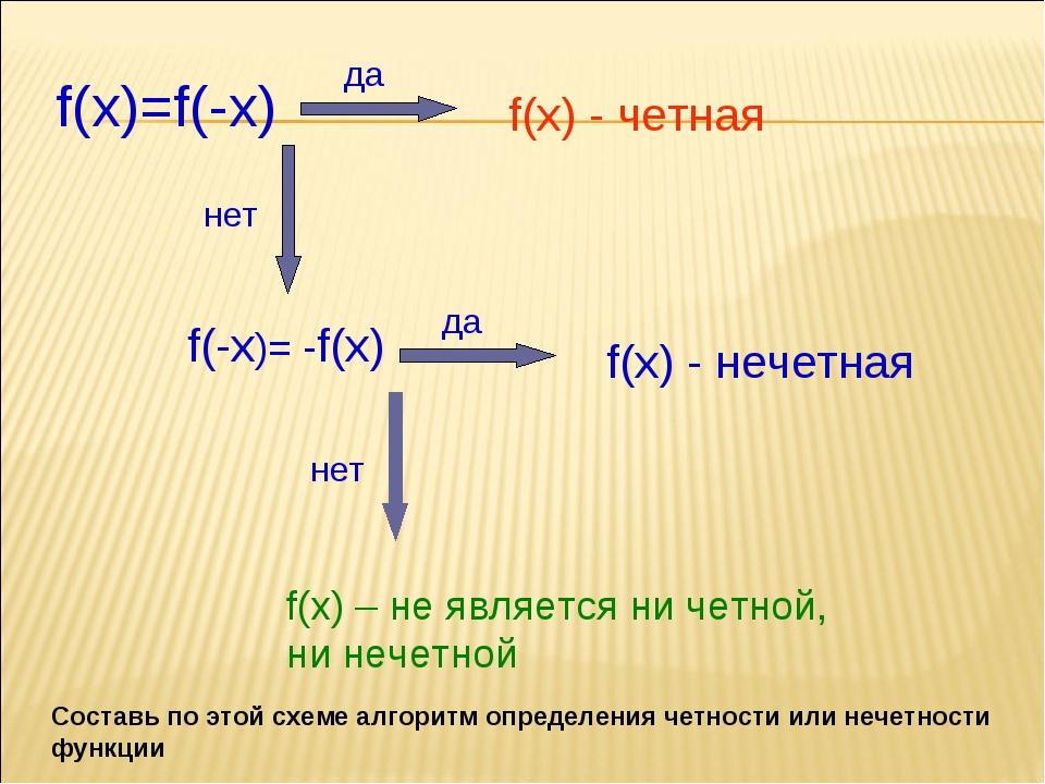 f(x)=f(-x) f(x) - четная f(-x)= -f(x) f(x) - нечетная f(x) – не является ни ч...