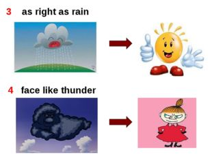 3    as right as rain  3    as right as rain