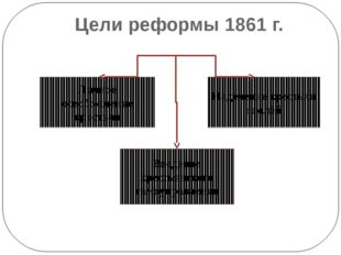 Цели реформы 1861 г. Личное освобождение крестьян Наделение крестьян землёй В