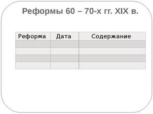 Реформы 60 – 70-х гг. XIX в. Реформа Дата Содержание