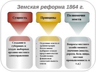 Земская реформа 1864 г. Создание в губерниях и уездах выборных органов местно
