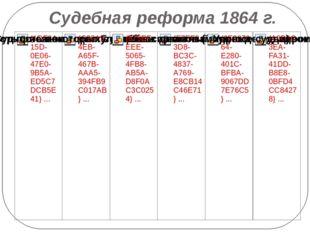 Судебная реформа 1864 г.