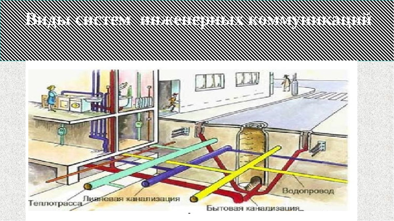 Виды систем инженерных коммуникаций
