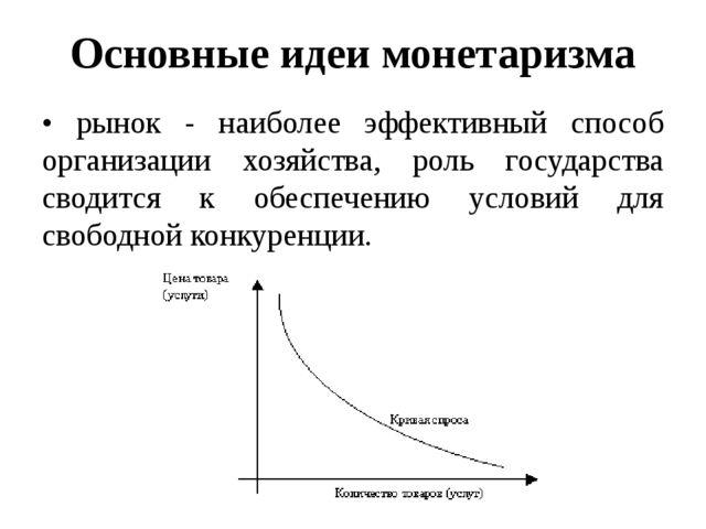 Основные идеи монетаризма • рынок - наиболее эффективный способ организации х...