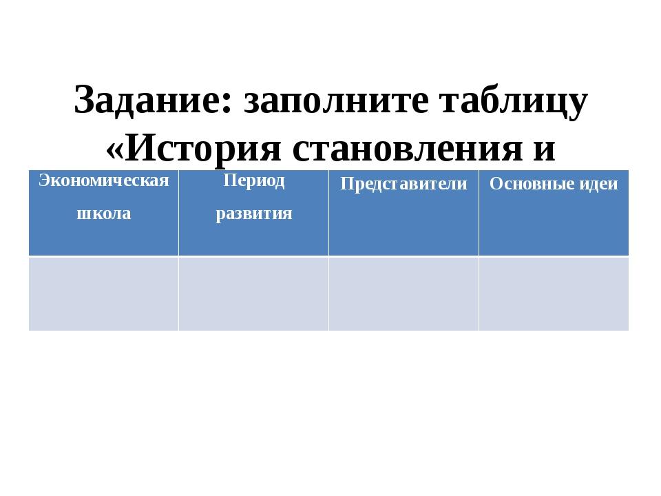 Задание: заполните таблицу «История становления и развития экономической нау...