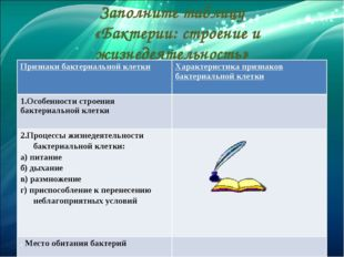 Заполните таблицу «Бактерии: строение и жизнедеятельность» Признаки бактериал