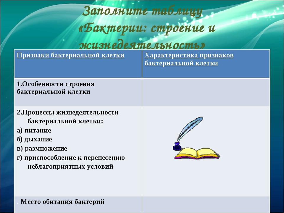 Заполните таблицу «Бактерии: строение и жизнедеятельность» Признаки бактериал...