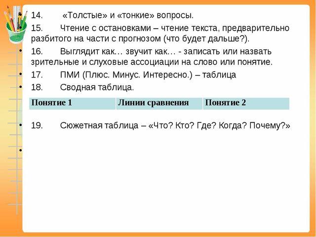 14.«Толстые» и «тонкие» вопросы. 15.Чтение с остановками – чте...