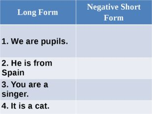 Long Form Negative Short Form 1. We arepupils. 2. He is from Spain 3. You ar