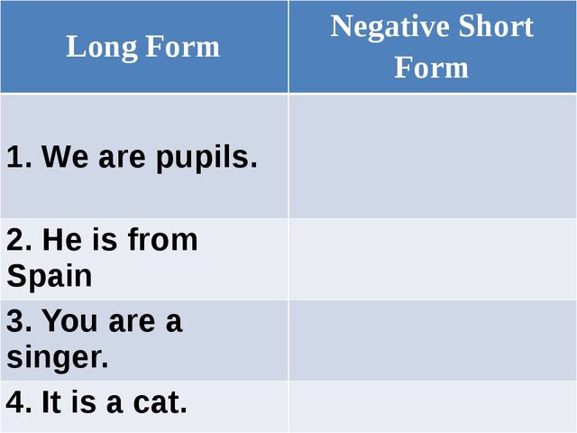Long Form Negative Short Form 1. We arepupils. 2. He is from Spain 3. You ar...