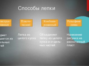 Способы лепки Предмет создается из отдельных частей Лепка из целого куска Объ