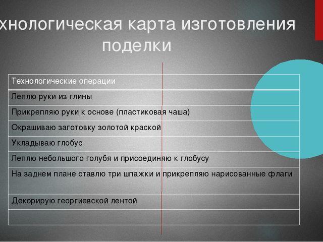 Технологическая карта изготовления поделки Технологические операции Леплю рук...