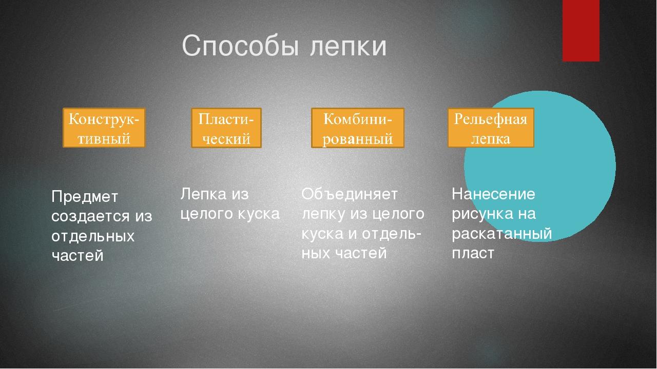 Способы лепки Предмет создается из отдельных частей Лепка из целого куска Объ...