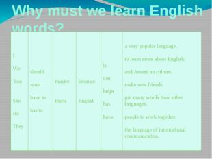 Why must we learn English words? I We You She He They should must have to has