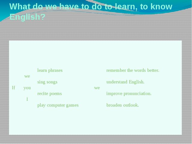 What do we have to do to learn, to know English? If we you I learn phrases si...