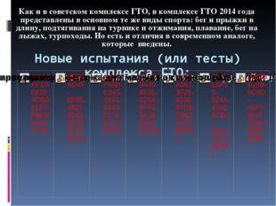Новые испытания (или тесты) комплекса ГТО: Как и в советском комплексе ГТО, в