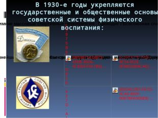В 1930-е годы укрепляются государственные и общественные основы советской сис