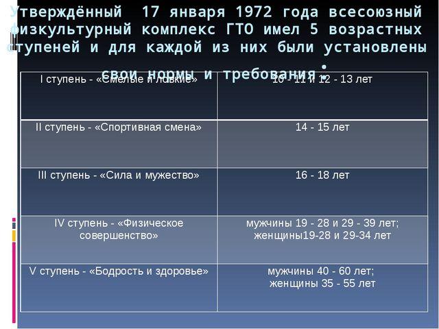 Утверждённый 17 января 1972 года всесоюзный физкультурный комплекс ГТО имел 5...