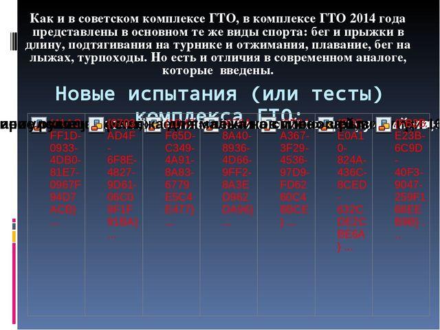 Новые испытания (или тесты) комплекса ГТО: Как и в советском комплексе ГТО, в...