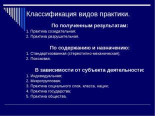 Классификация видов практики. По полученным результатам: 1. Практика созидате