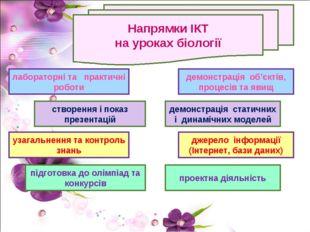 Напрямки ІКТ на уроках біології демонстраціяоб'єктів, процесів та явищ демо