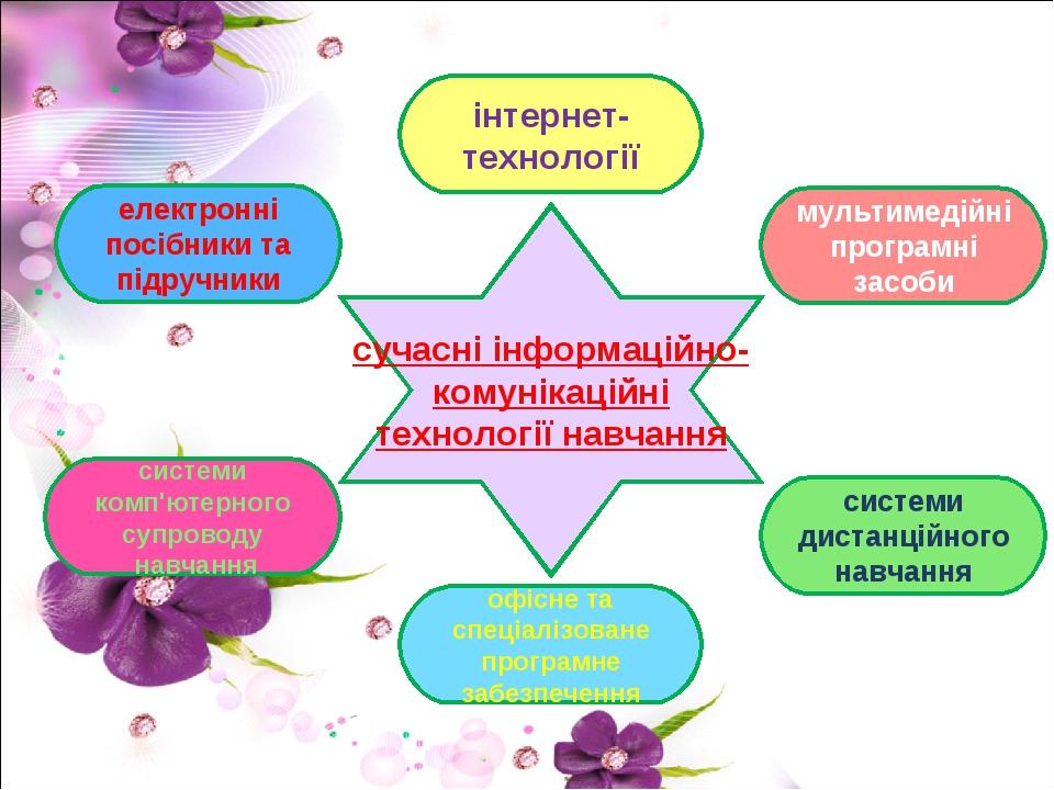 сучасні інформаційно-комунікаційні технології навчання інтернет-технології оф...