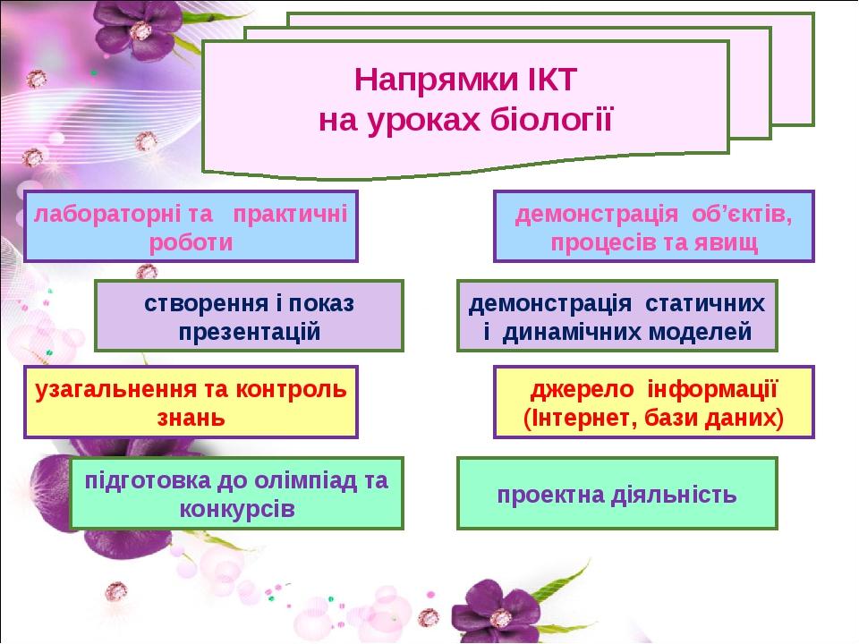 Напрямки ІКТ на уроках біології демонстраціяоб'єктів, процесів та явищ демо...