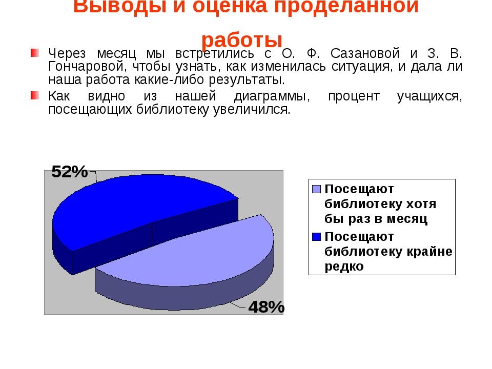 Выводы и оценка проделанной работы Через месяц мы встретились с О. Ф. Сазанов...