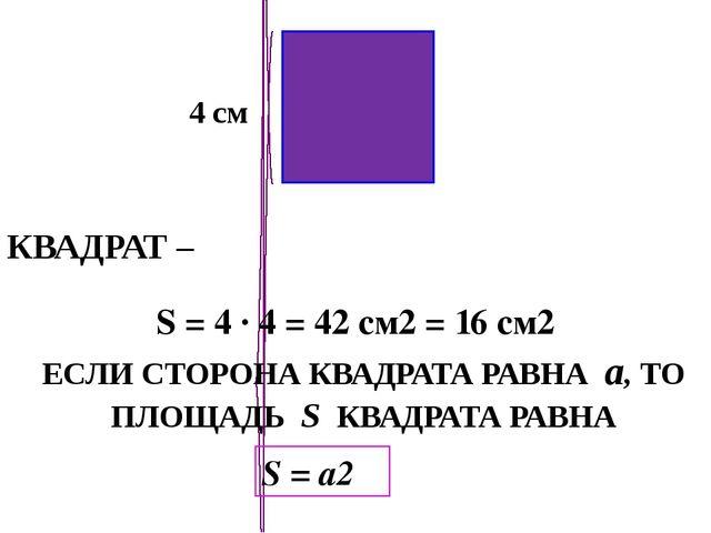 КВАДРАТ – 4 см S = 4 · 4 = 42 см2 = 16 см2 ЕСЛИ СТОРОНА КВАДРАТА РАВНА а, ТО...